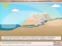 Гидрологический цикл в условиях современной Земли