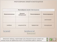 Многообразие связей в биогеоценозе